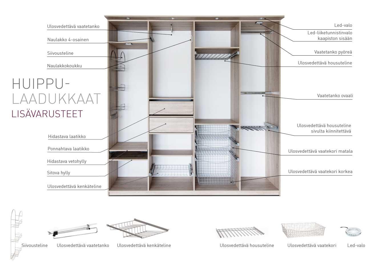 Lakeus Design lisävarusteet